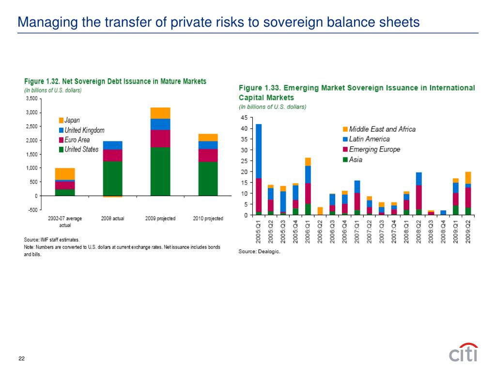 Managing the transfer of private risks to sovereign balance sheets