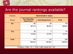 are the journal rankings available