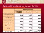 rating of importance for tenure service