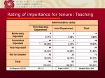 rating of importance for tenure teaching