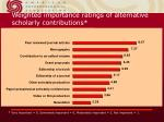 weighted importance ratings of alternative scholarly contributions