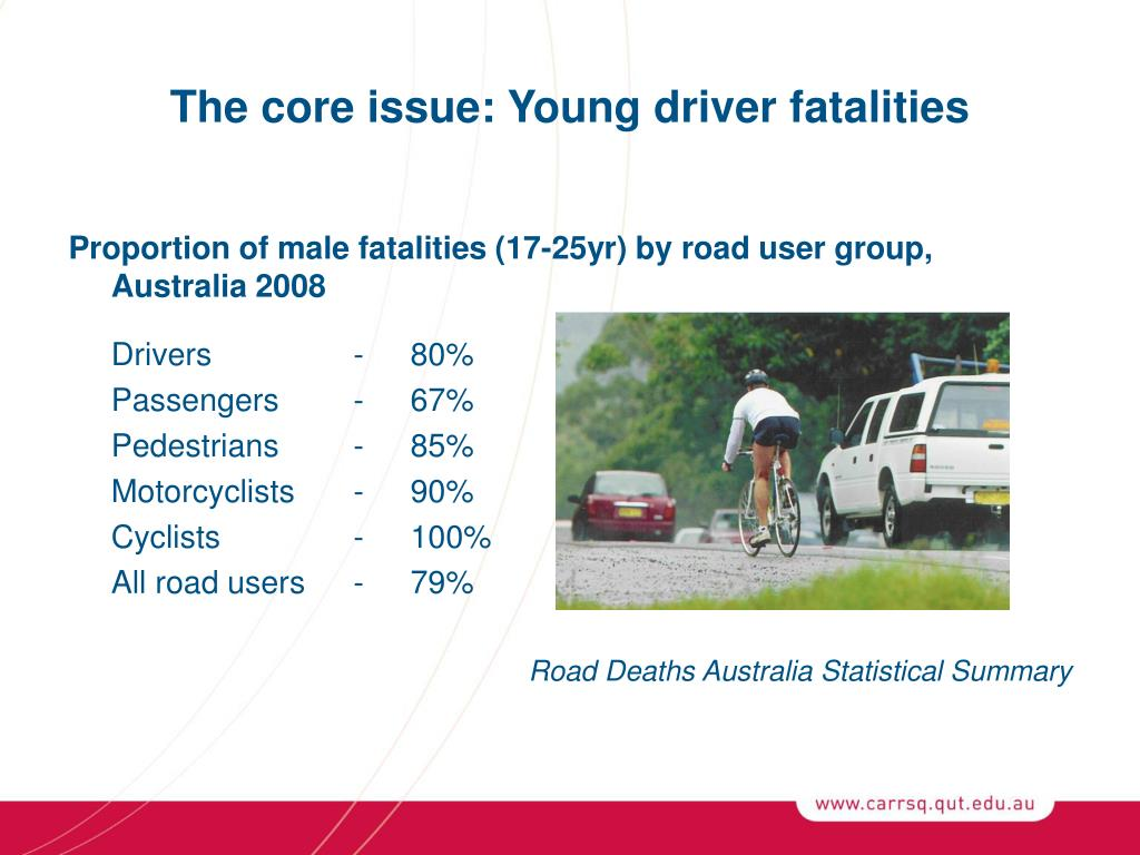 The core issue: Young driver fatalities