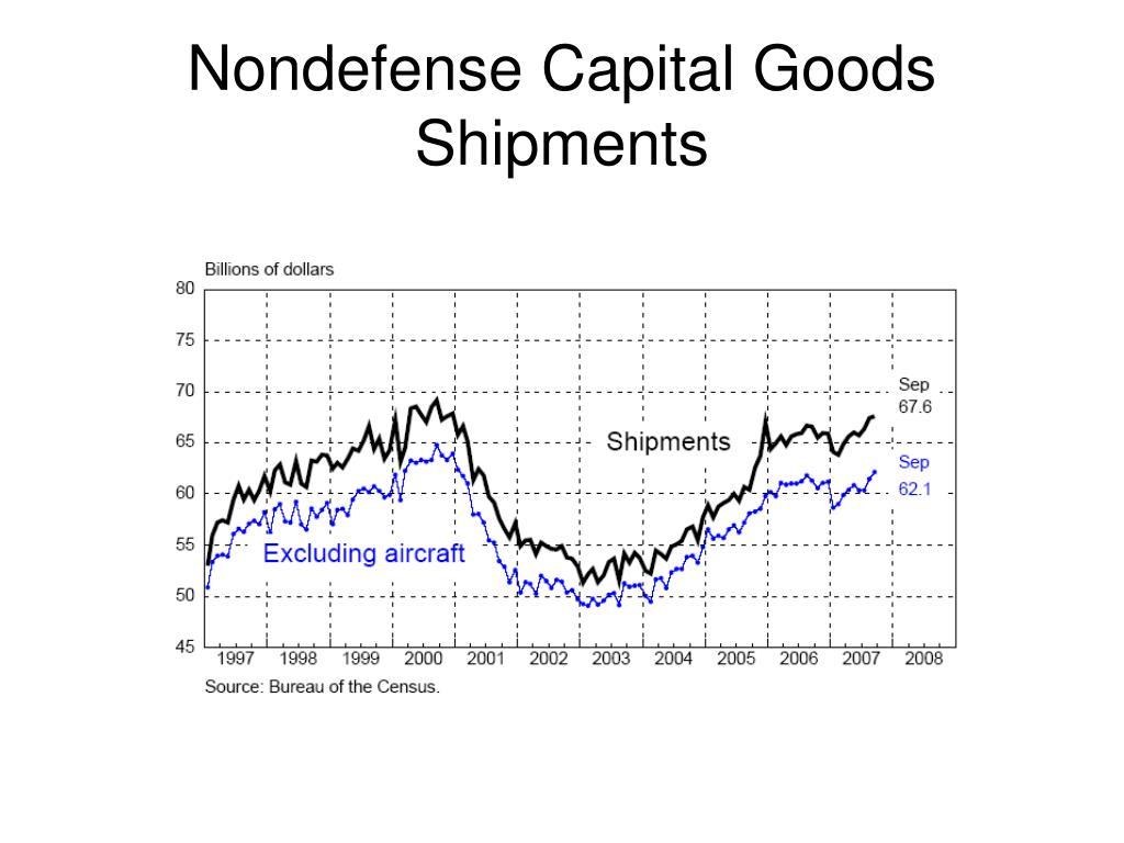 Nondefense Capital Goods Shipments