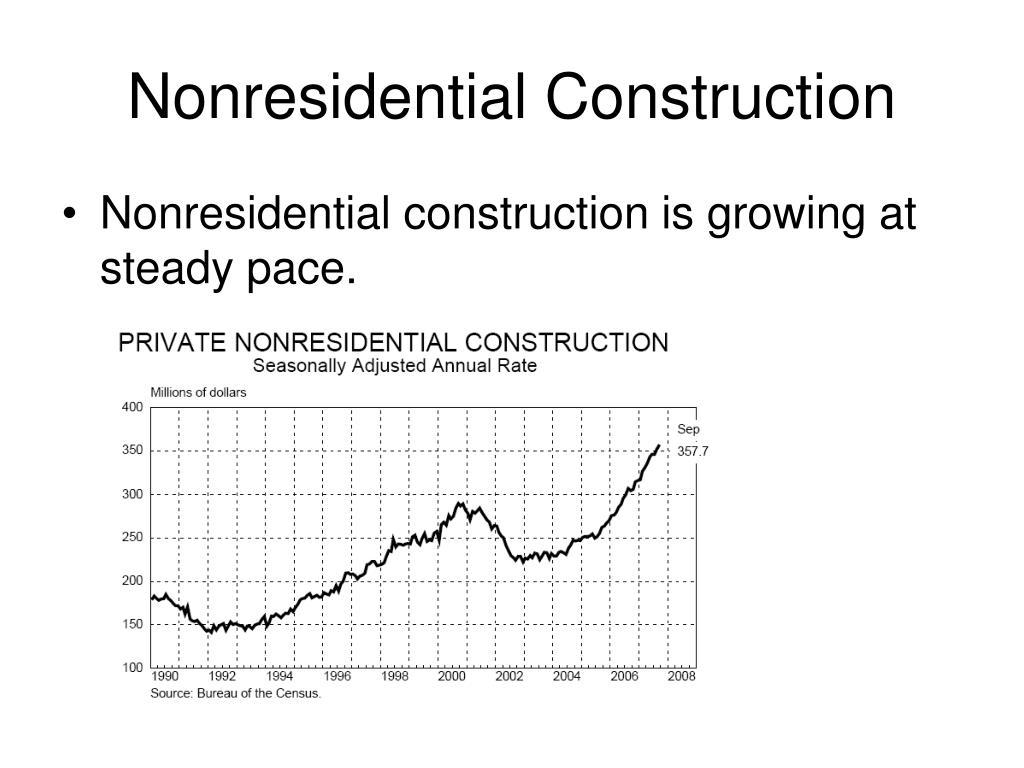 Nonresidential Construction