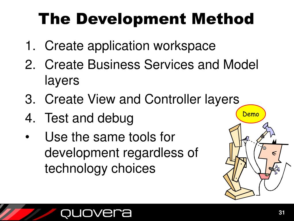 The Development Method