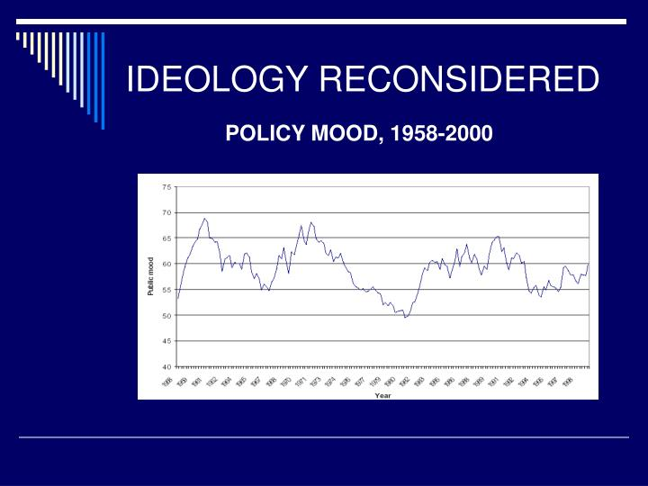 IDEOLOGY RECONSIDERED