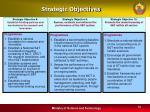 strategic objectives14