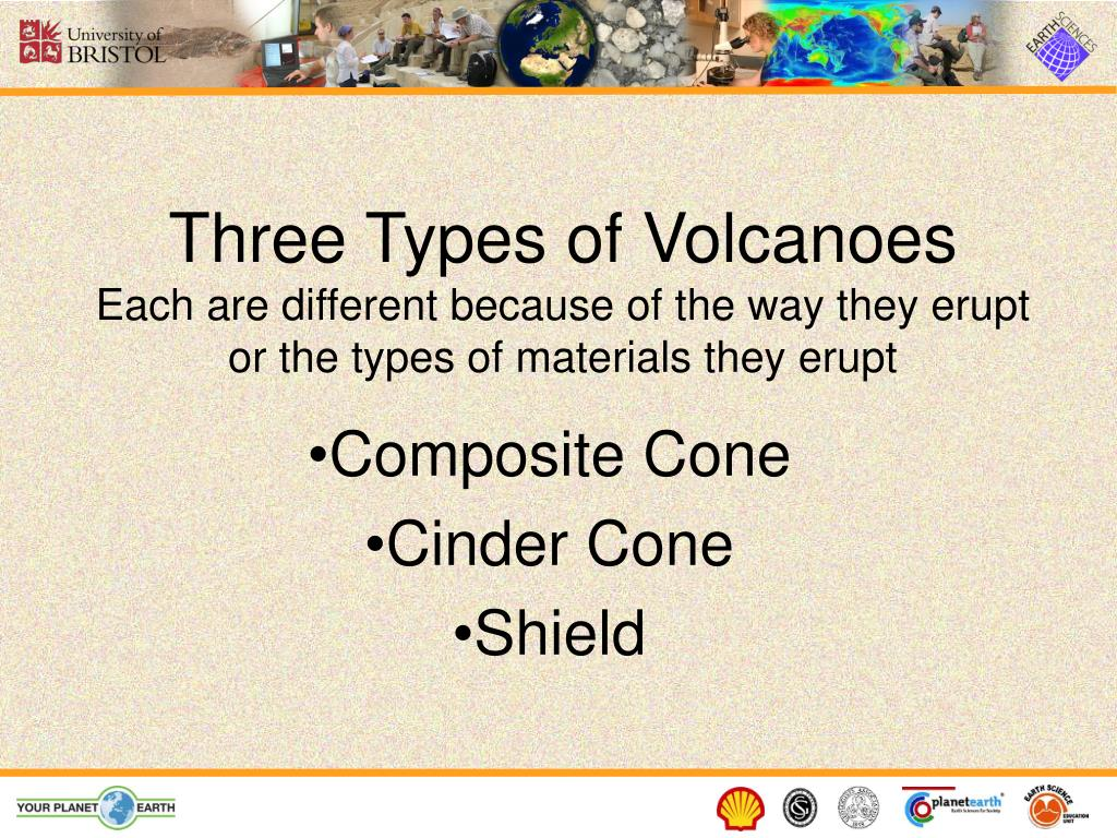 Three Types of Volcanoes