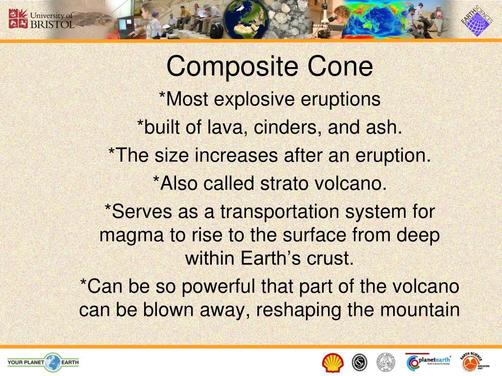 Composite Cone