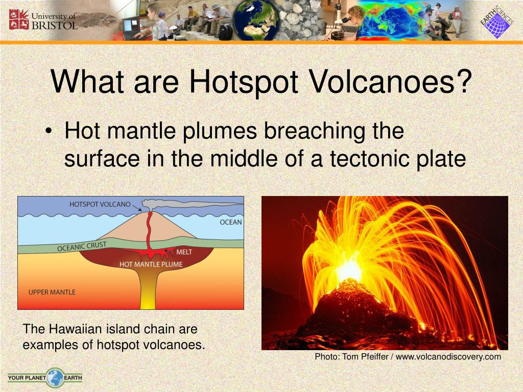 What are Hotspot Volcanoes?