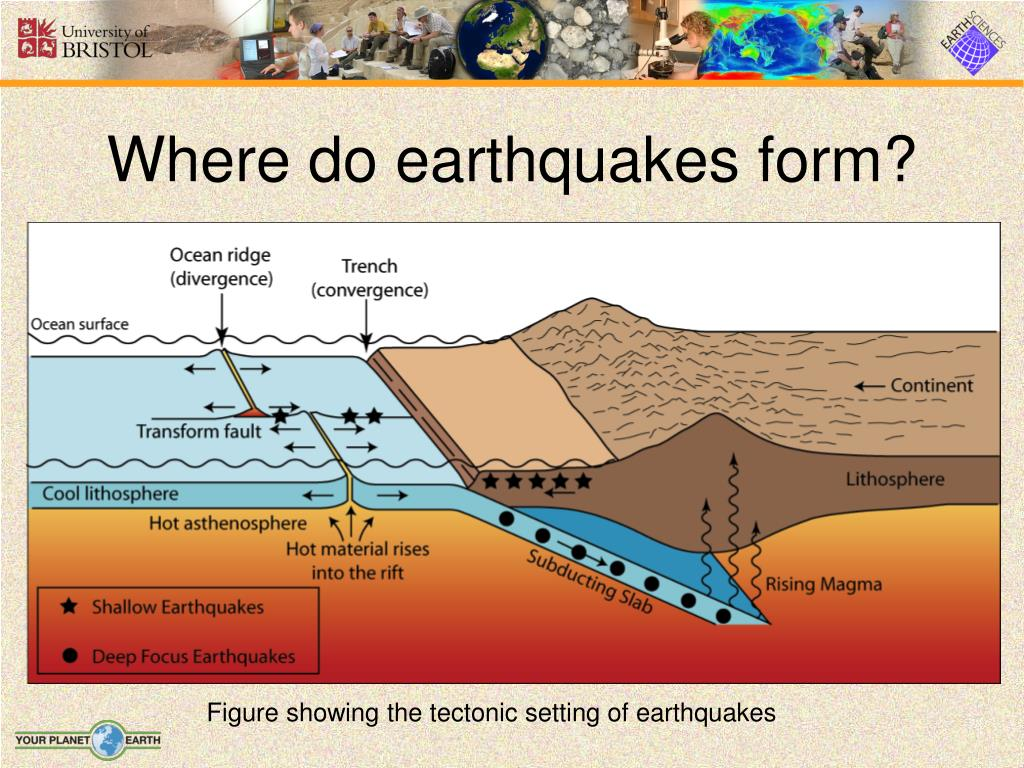 Where do earthquakes form?