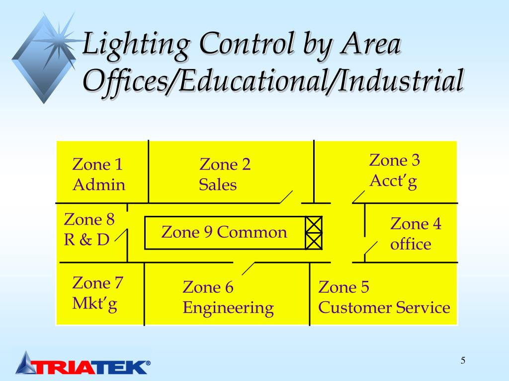 Lighting Control by Area