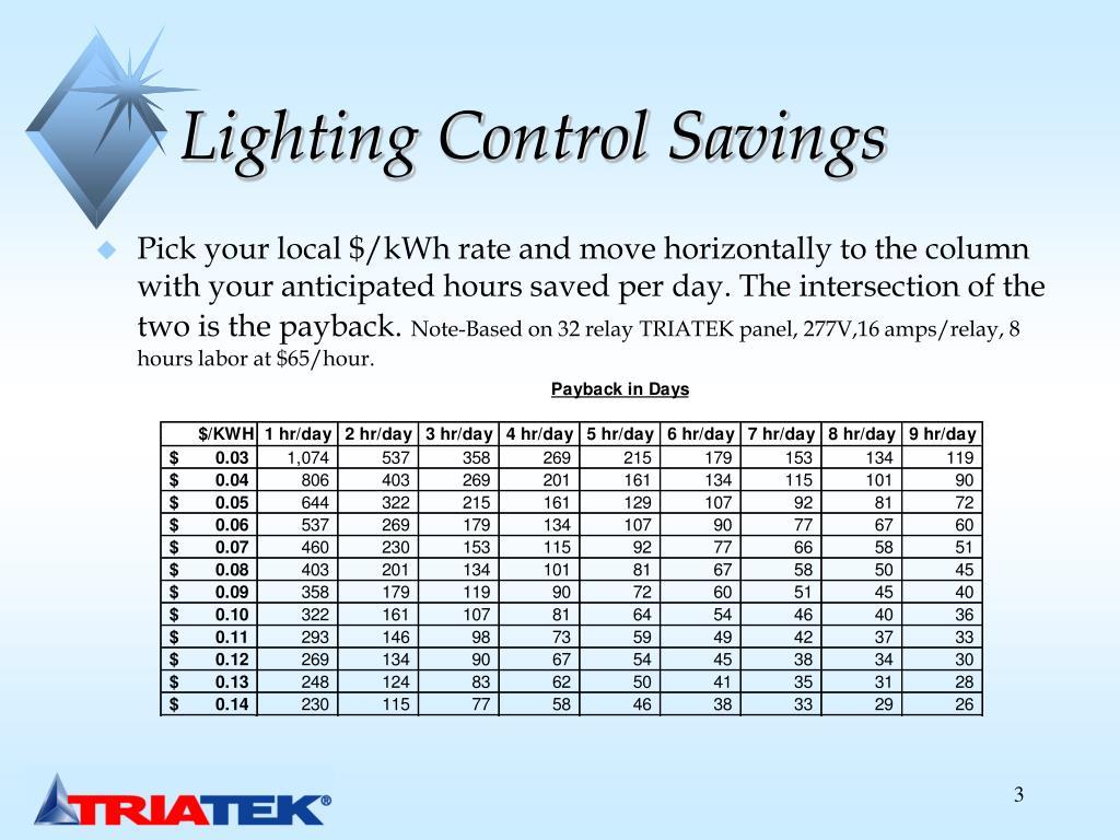 Lighting Control Savings