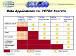 data applications vs tetra bearers