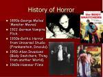 history of horror