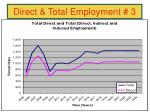 direct total employment 3