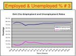 employed unemployed 3