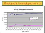 employed unemployed no 3