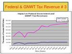 federal gnwt tax revenue 3