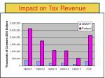 impact on tax revenue