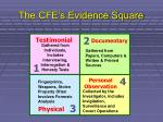 the cfe s evidence square8