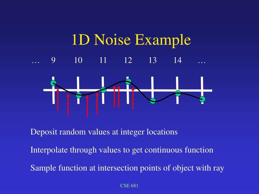Deposit random values at integer locations
