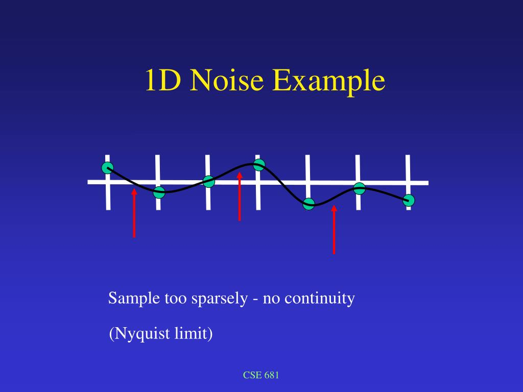 1D Noise Example