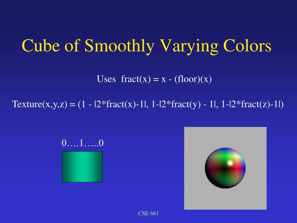 Cube of Smoothly Varying Colors