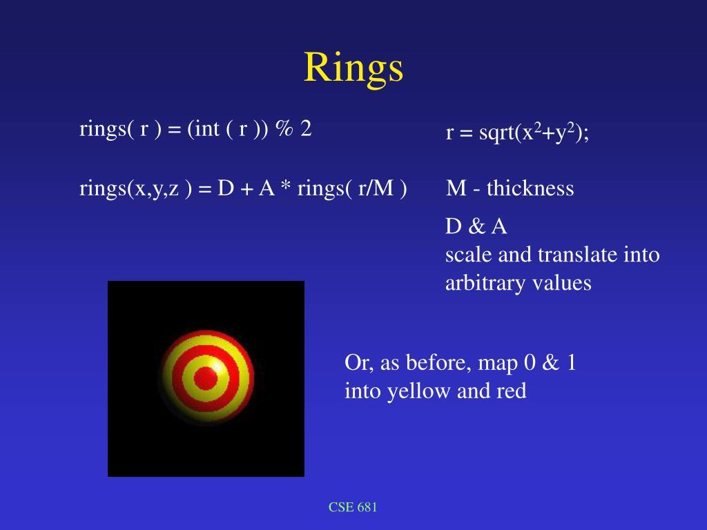 rings( r ) = (int ( r )) % 2
