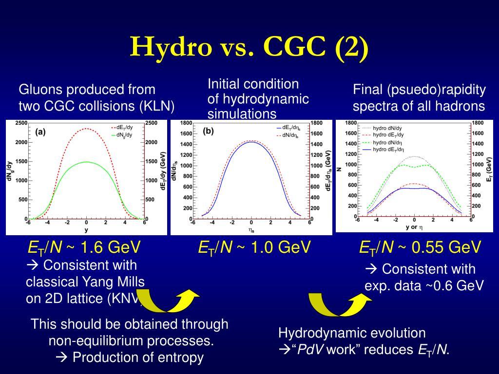Hydro vs. CGC (2)