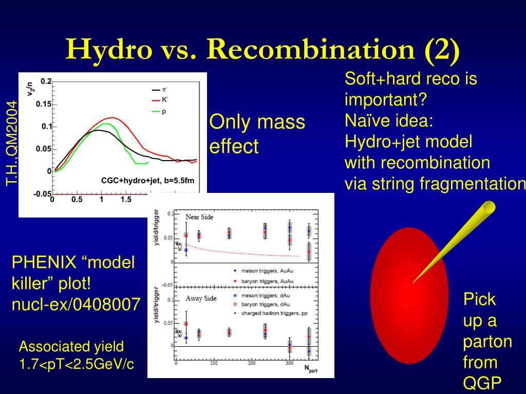 Hydro vs. Recombination (2)