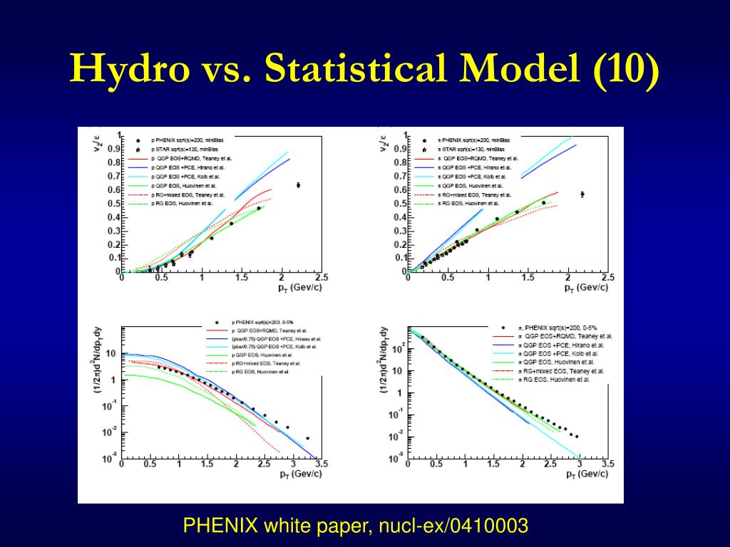 Hydro vs. Statistical Model (10)