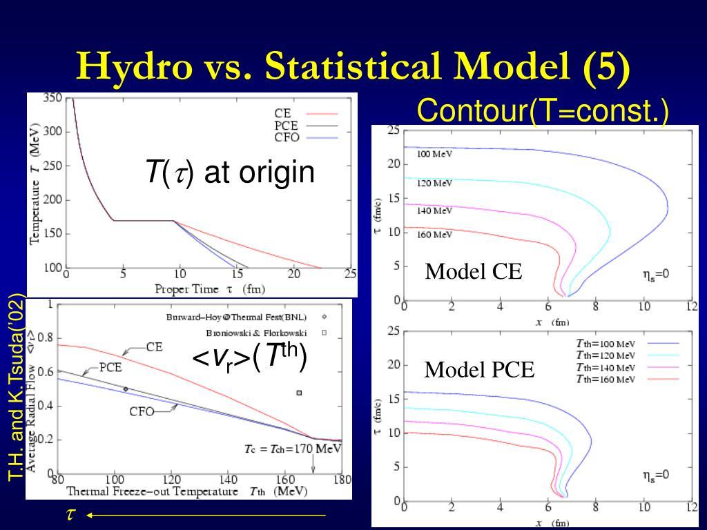 Hydro vs. Statistical Model (5)