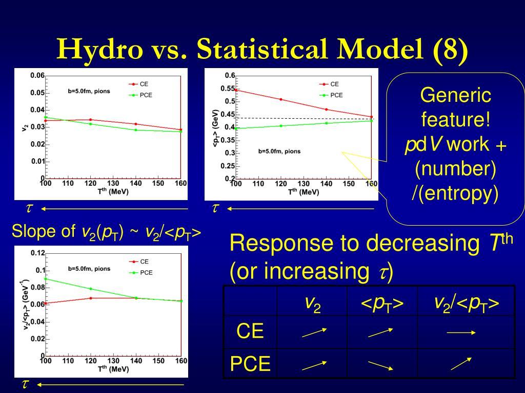Hydro vs. Statistical Model (8)