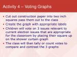activity 4 voting graphs15