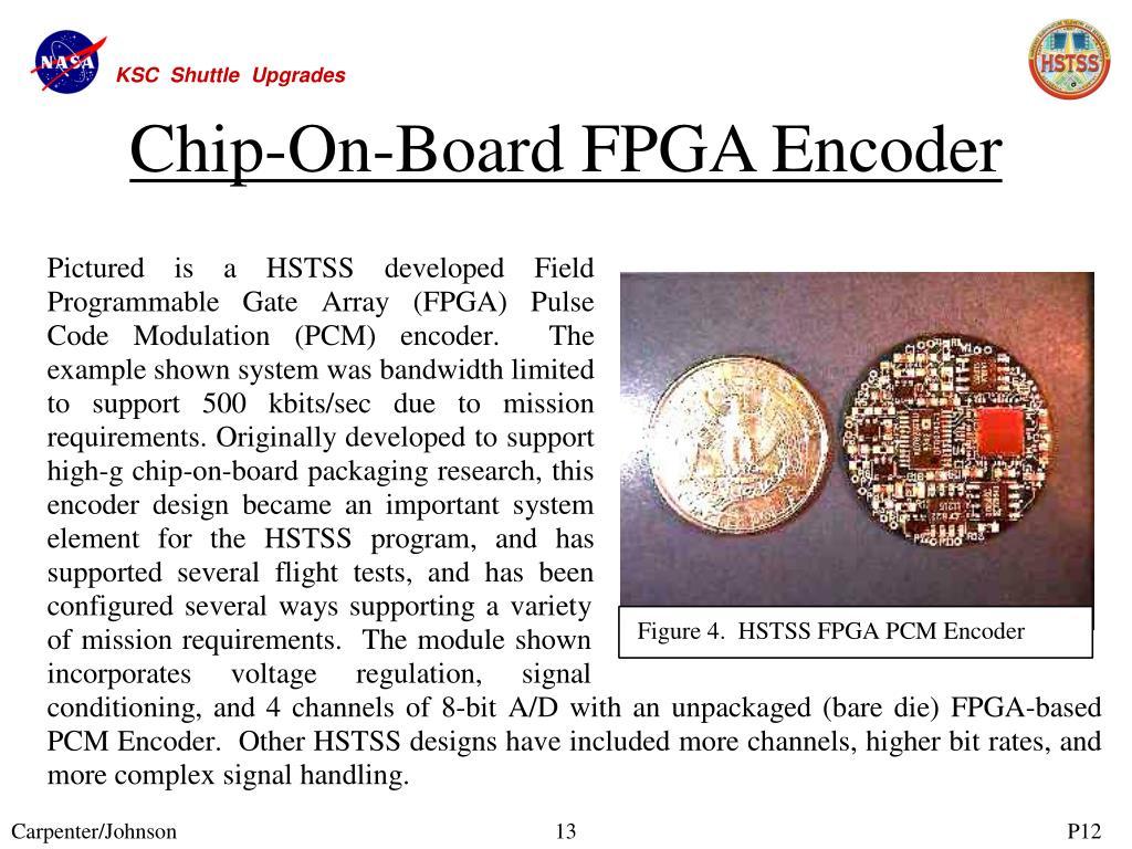 Chip-On-Board FPGA Encoder