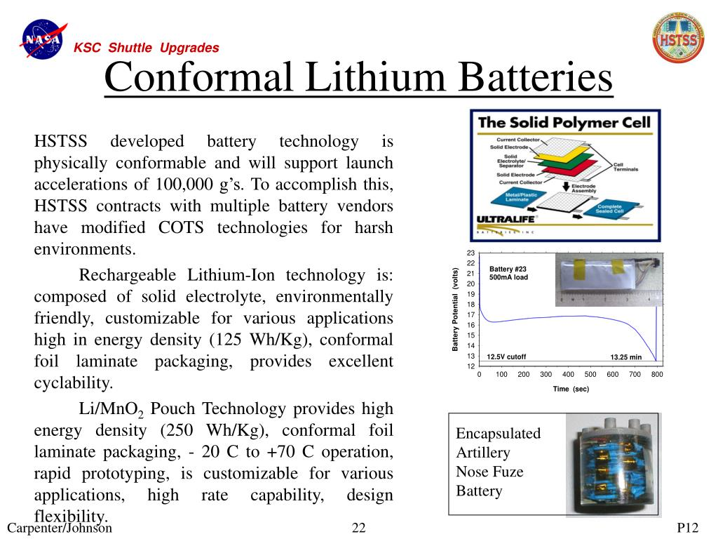 HSTSS developed battery technology is physically conformable and will support launch accelerations of 100,000 g's. To accomplish this, HSTSS contracts with multiple battery vendors have modified COTS technologies for harsh environments.