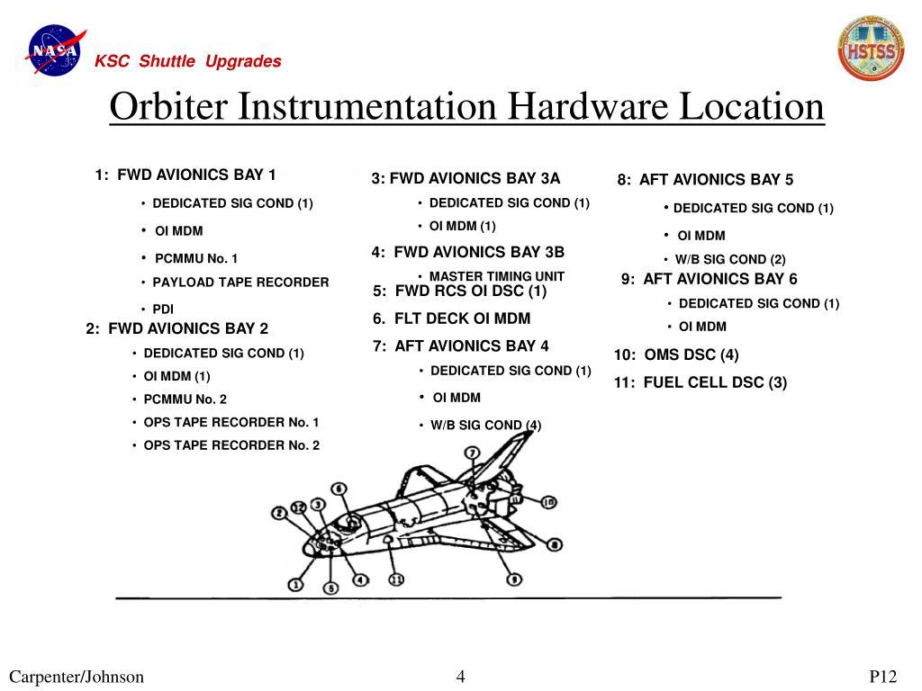Orbiter Instrumentation Hardware Location