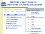 identified drop in solvents alternatives to chlorinated solvents
