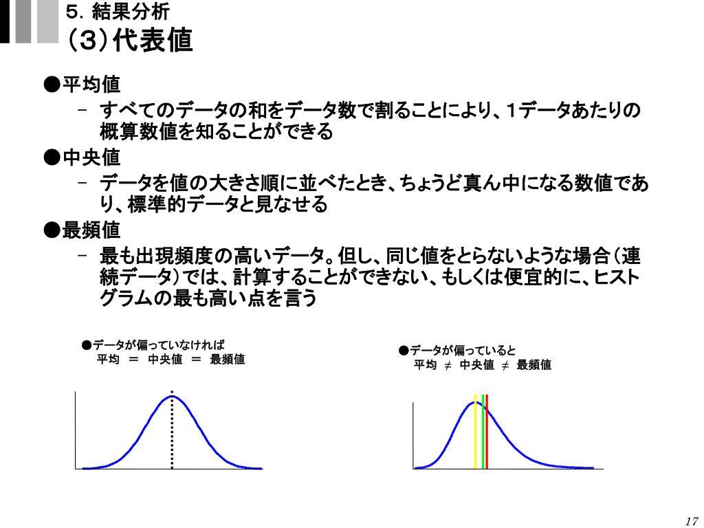 5.結果分析