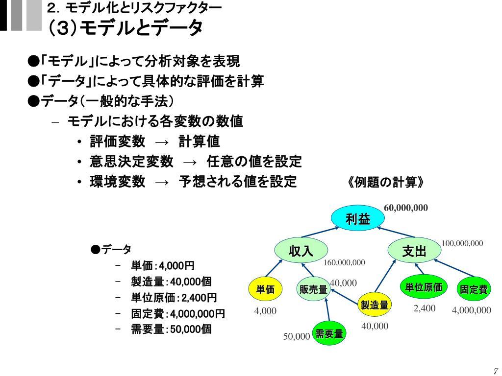 2.モデル化とリスクファクター
