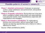 possible patterns of women s careers 1