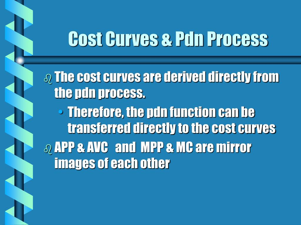 Cost Curves & Pdn Process