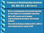 summary of relationships between afc avc atc mc curves