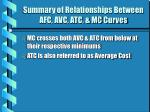 summary of relationships between afc avc atc mc curves16