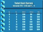 total cost curves assume tfc 10 and p x 4