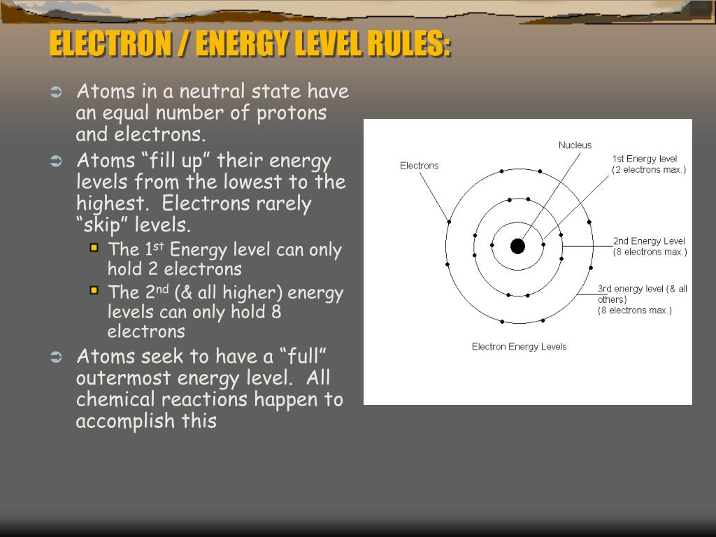 PPT - Early Chemistry PowerPoint Presentation - ID:544084