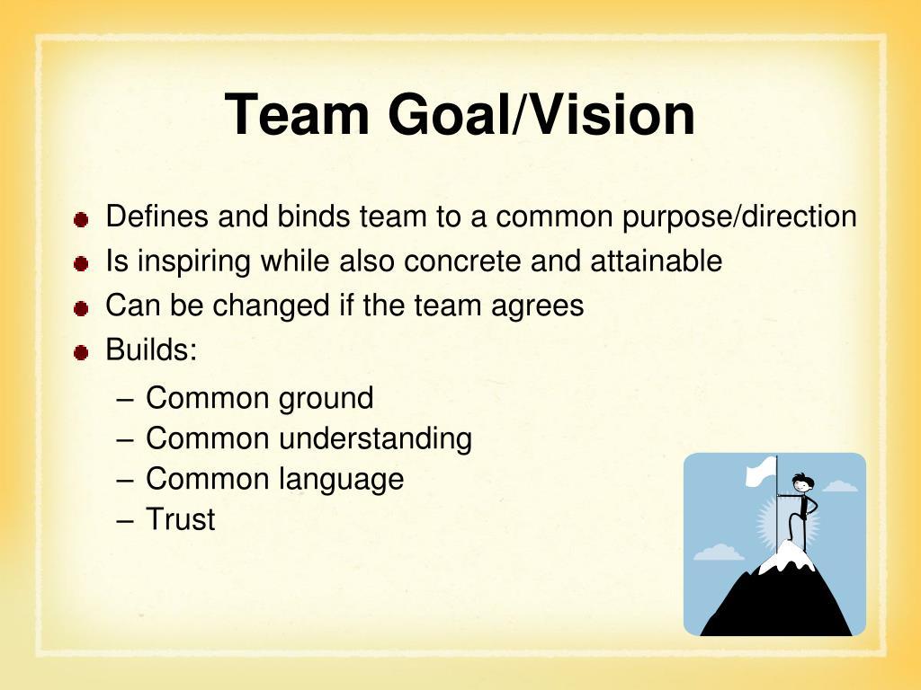 Team Goal/Vision