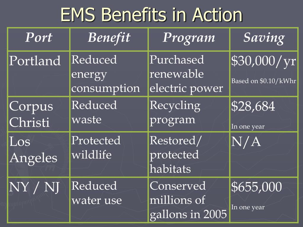 EMS Benefits in Action