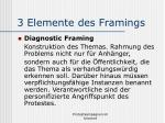 3 elemente des framings
